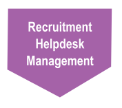 Recruitment helpdesk management