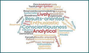 Online Psychometric Tests
